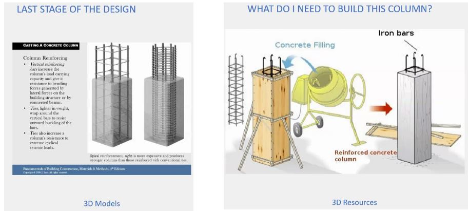 Virtual Design -  BIM vs Construction Model