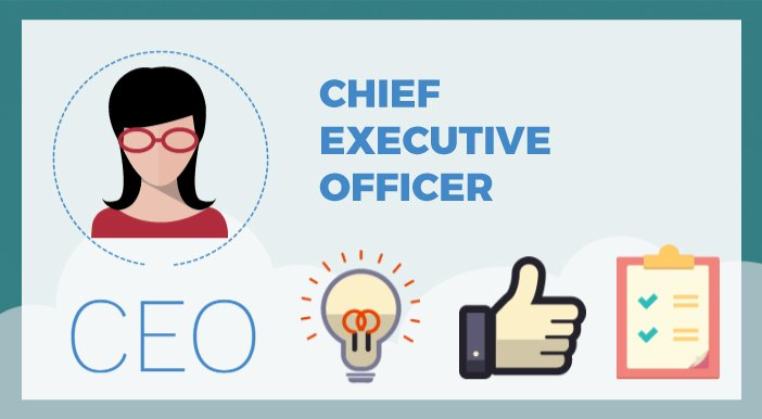 CEO, COO, CFO, CIO, CMO, CTO, Who is who? - Innovation ...