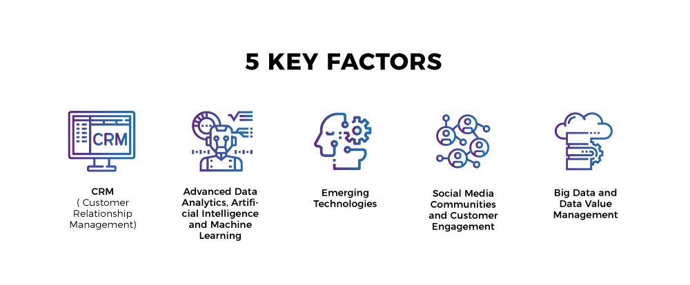 5 key factors for digital transformation in 2019
