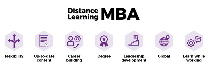 MBA Distance Learning offers flexibility, up-to-date content, career building, degree, leadership development, global approach, learn while working.
